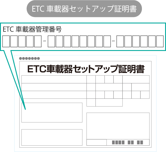 ETC車載器セットアップ証明書