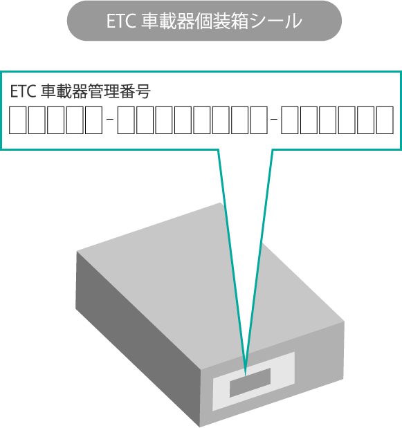ETC車載器個装箱シール