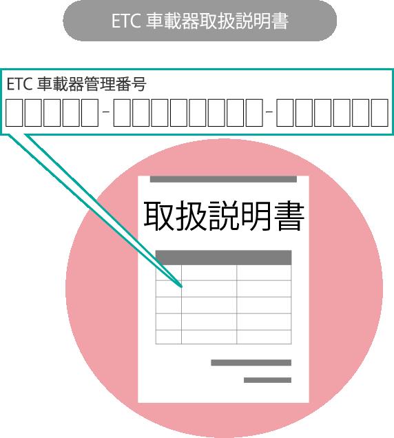 ETC車載器取扱説明書