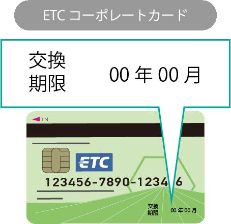 ETCコーポレートカードの有効期限