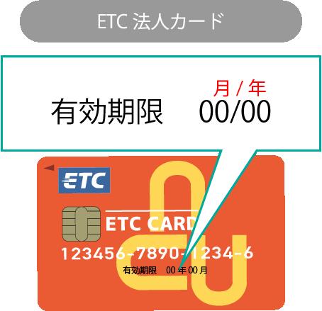 ETC法人カードの有効期限