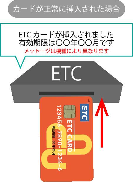 ETCカードが正常に挿入された場合