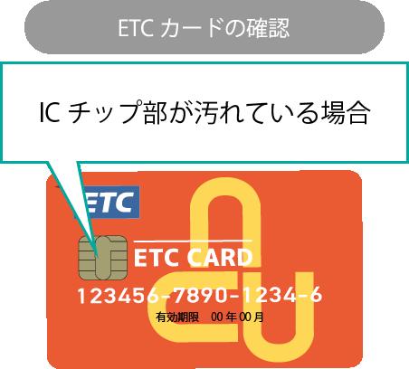 ETCカードのICチップ部が汚れている場合