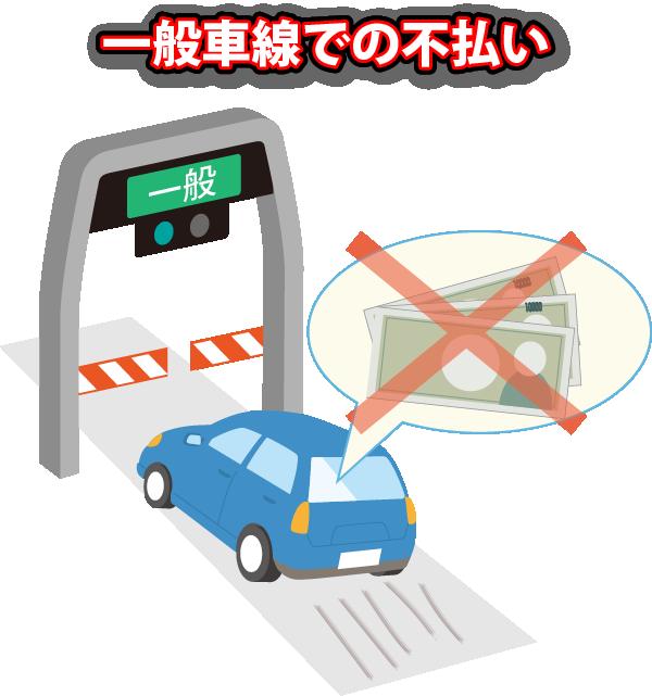 一般車線での不払い